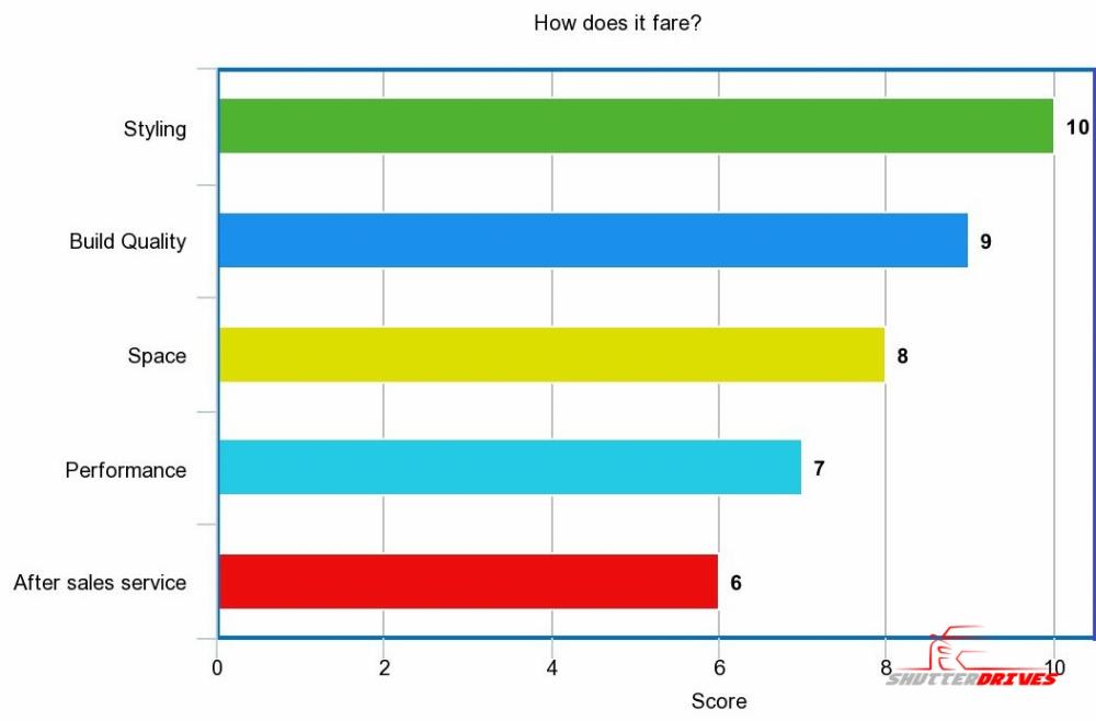 meta-chart-2.jpg